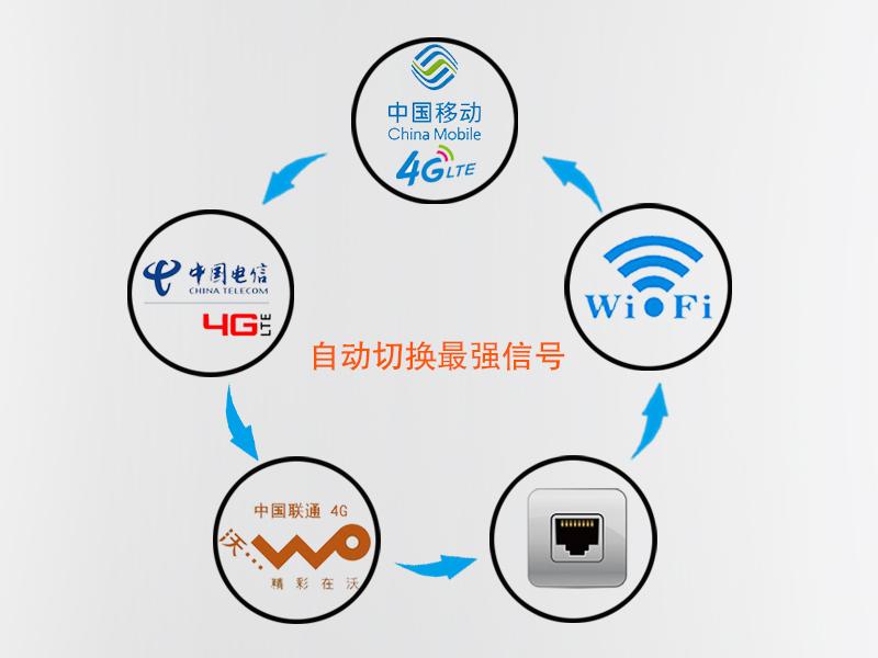 高清4G直播编码器