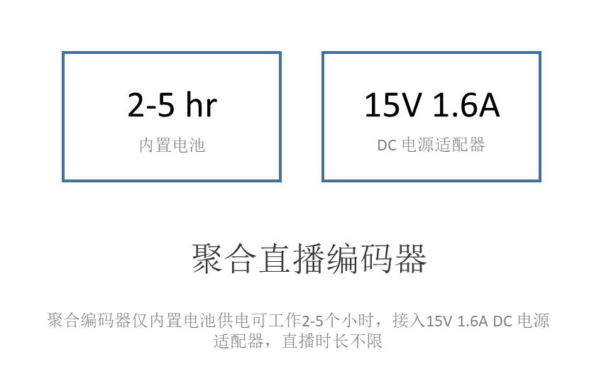 内置电池HDMI SDI 编码器